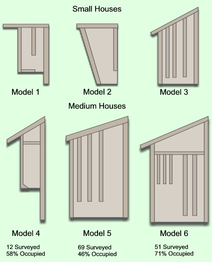 Build your own bat house How to design a house